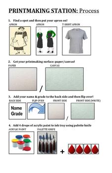 Printmaking Station Procedures