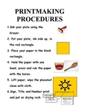 Printmaking Process Placemat Directions