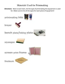 Printmaking Types and Materials