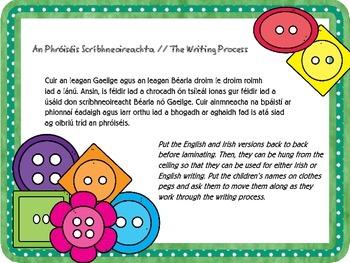 Próiséis Scríbhneoireachta:Bainisteoir // Writing Process:Progress Manager
