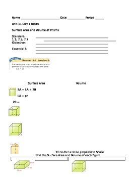 Prisms Notes