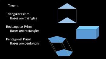 Prisms - PowerPoint Lesson (10.1)