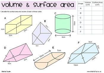 Prisms : Volume & Surface Area