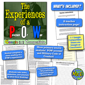 Prisoners of War during the Vietnam War: What did POWs experience? Engaging!