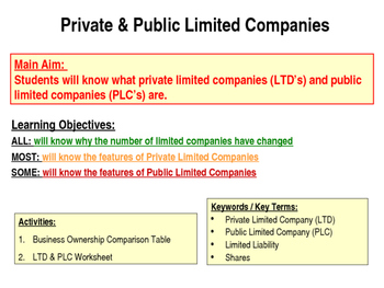 Private Limited Company (LTD) & Public Limited Company (PLC) - PPT & Worksheets