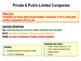 Private Limited Company (LTD) & Public Limited Company (PL
