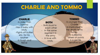 Private Peaceful: Charlie and Tommo!