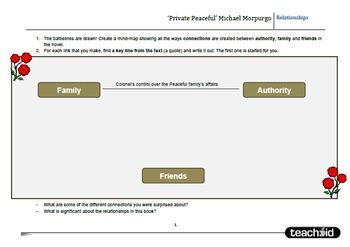 'Private Peaceful' Michael Morpurgo