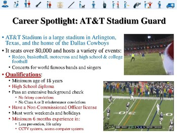 Private Security Career PowerPoint & Guided Notes