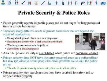 Private Security: History & Sectors PowerPoint and Guided Notes