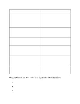 Pro Con Chart