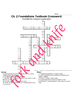 Foundations Textbook - Ch. 2 Activities (Family and Consumer Science, FACS, FCS)