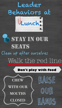 Leader Behaviors at Lunch Poster