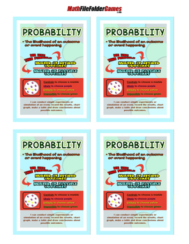 The likelihood of an outcome or even happening {Probability Poster}