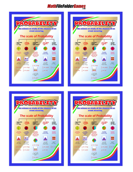 The Scale of Probability - Poster/Anchor Chart with Cards for Students