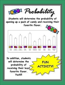 Probability Activity