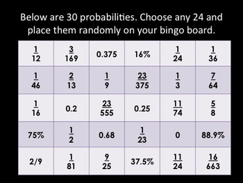 Probability PowerPoint Review Game