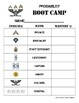 Probability Boot Camp -- Differentiated Practice Assignments