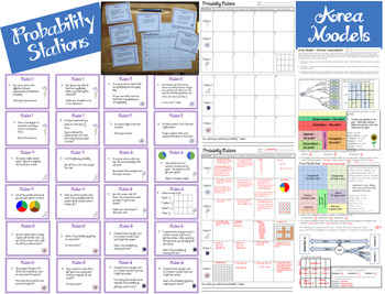 Probability Bundle - Notes, Experiments, Stations, Worksheets & More