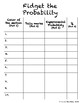 Probability: Fidget the Probaility