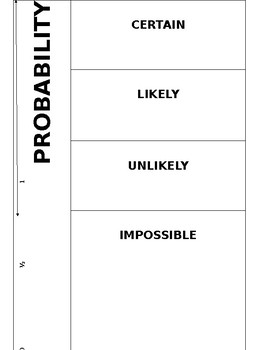 Probability Flip