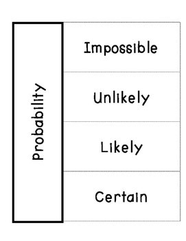 Probability Flipbook