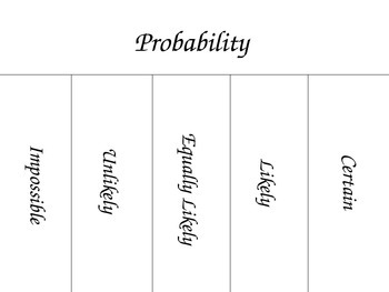 Probability Foldable with Cut and Paste