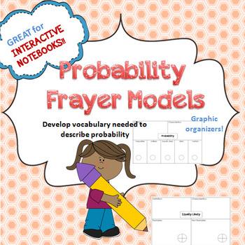 Probability Frayer Model