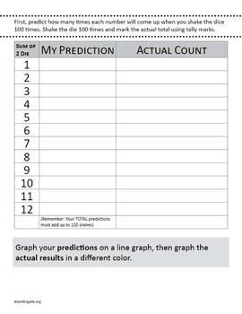 Probability Fun & Games! Exploring fractions, decimals, percentages & more!