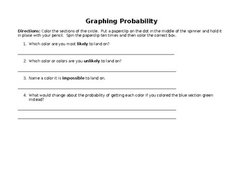 Probability Graphing