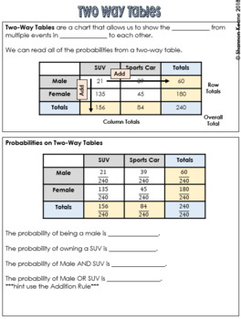 Probability Guided Notes BUNDLE
