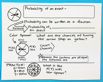 Probability Interactive Notebook Foldable by Math Doodles