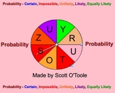 Probability: Likely, Unlikely, Equal, Certain, Impossible - Smartboard