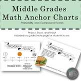 Probability Math Anchor Chart