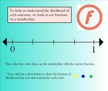 Probability Math SMARTboard Lesson - Interactive