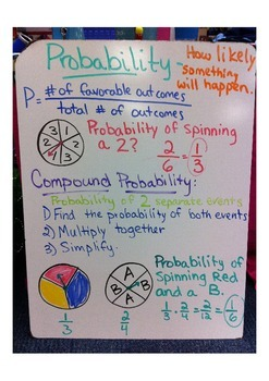 Probability Notes