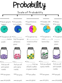 Probability Notes and Anchor Chart