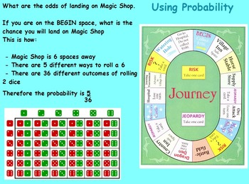 Probability - Playing a Board Game (SMART BOARD)