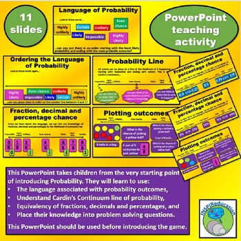 Probability Powerpoint - Language, fraction, decimal and percentage outcomes