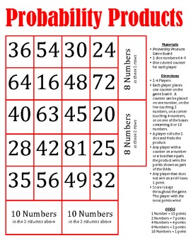 Probability Products: A Game to Practice Multiplication &