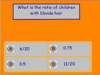 Probability - Ratios of School Children (worksheet Included) (SMART BOARD