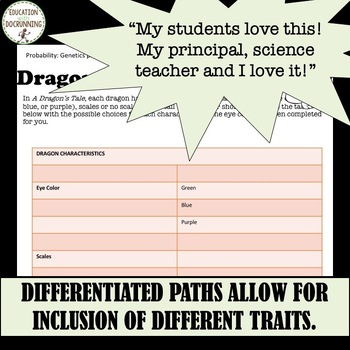 Probability project-based learning genetics and dragons RECENTLY UPDATED
