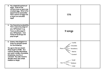 Probability Review Activity
