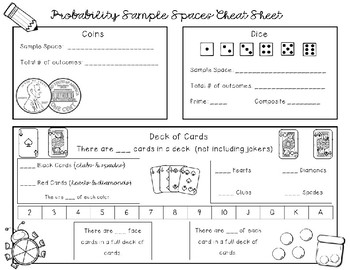 Probability Sample Space Cheat Sheet