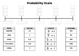 Probability Scale (Editable)