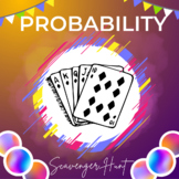 Cards Probability Scavenger Hunt Activity