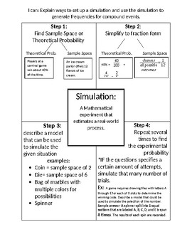 Probability Simulations Frayer style How-To Notes