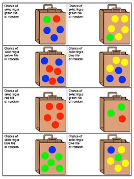 Probability Small Group Lesson #2