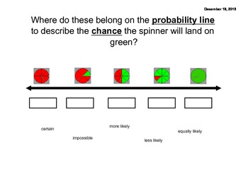 Probability Smartlesson