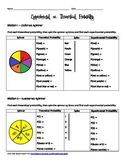Probability Station Activity - Theoretical vs. Experimental